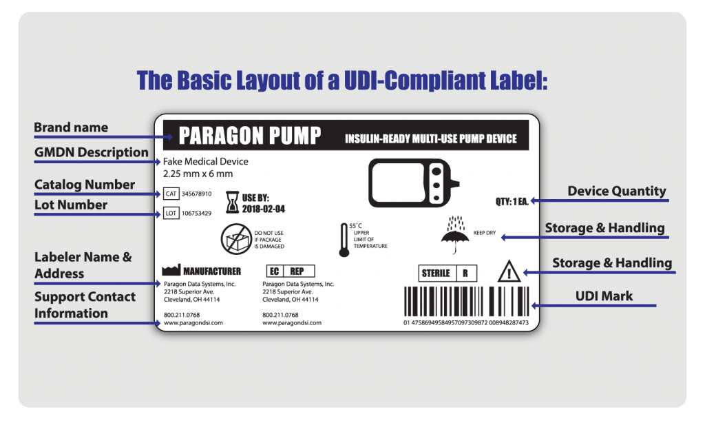 multiple use UDI label from Paragon